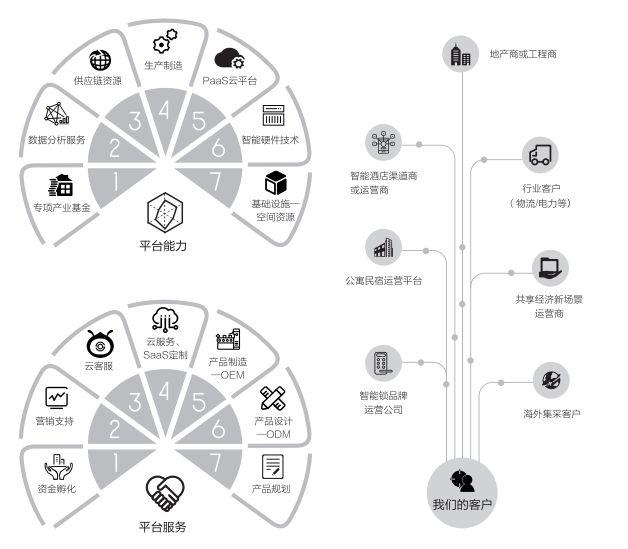 曼申智能家居產品 360智能門鎖M1青春版智能鎖