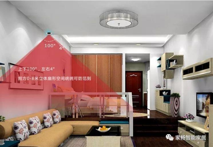 家畅智能家居产品 智能家庭安防系统产品